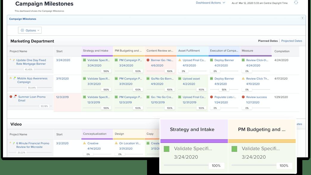 Workfront Review Screenshot
