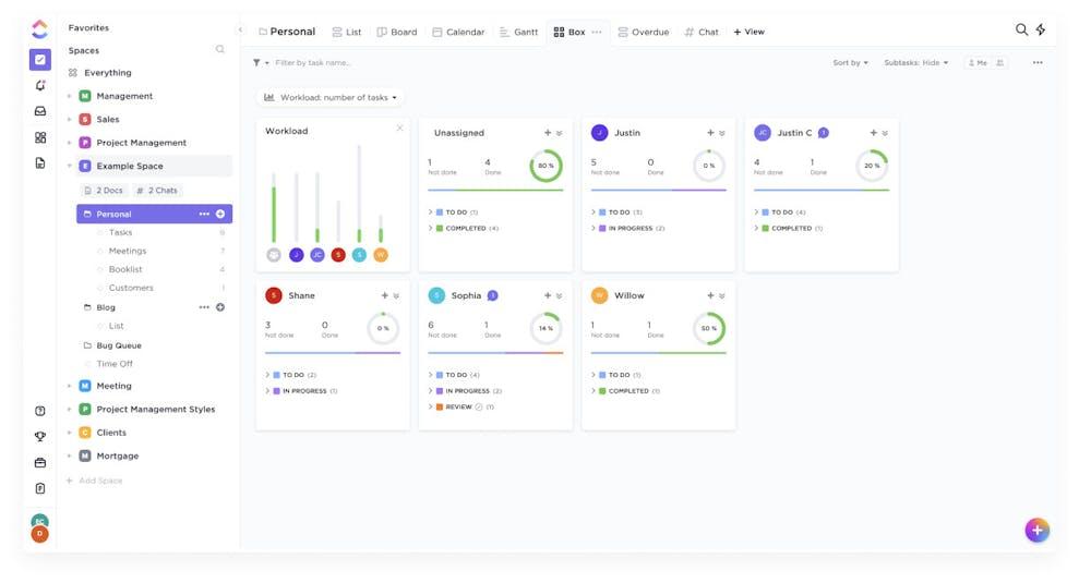 ClickUp Test Screenshot Kapazitätsplanung