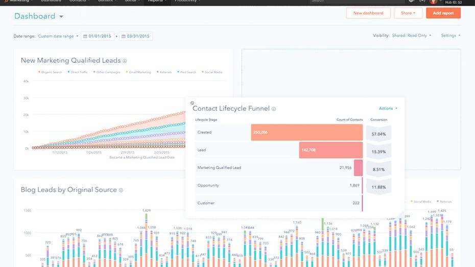HubSpot CRM Screenshot Lead Management