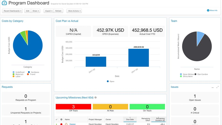 Clarizen Project Budget Screenshot