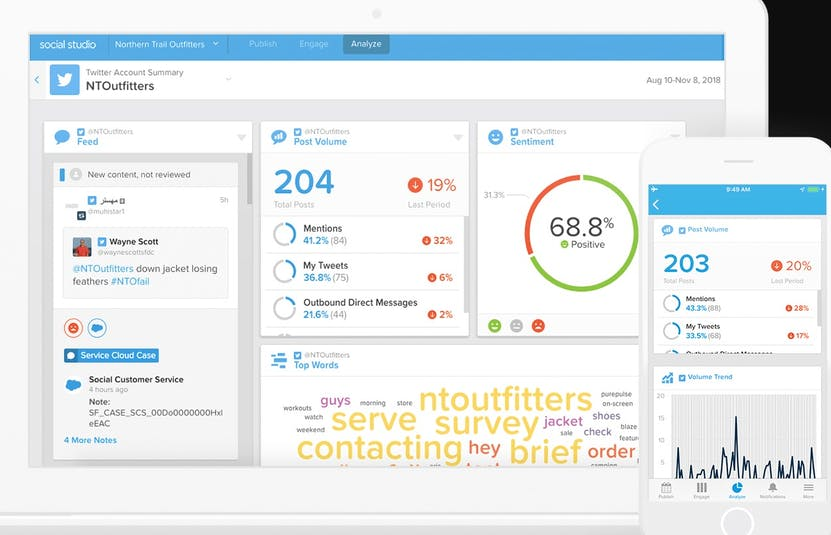 Salesforce Screenshot E-Mail Marketing Software