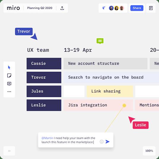 Miro Gantt Charts Screenshots