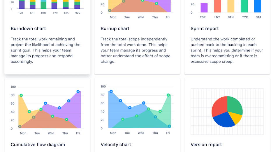 Jira Agile Reporting Screenshot