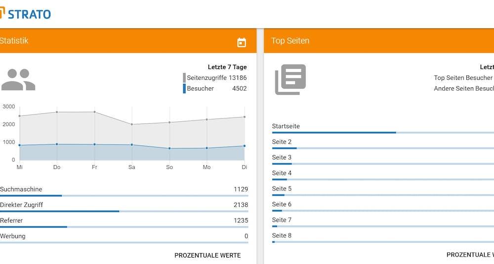 Strato Test Screenshot Analytics