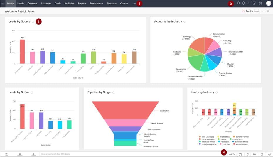 Zoho CRM Screenshot Startseite